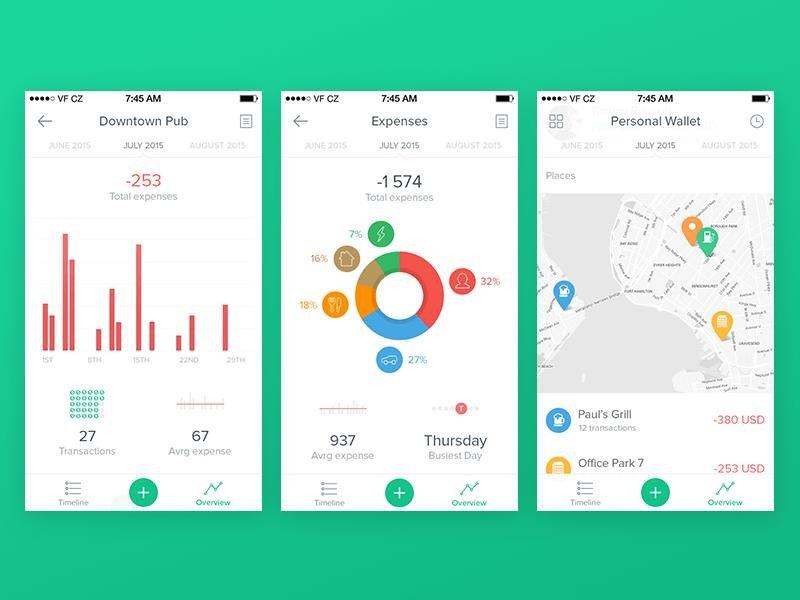 Phần mềm quản lý tài chính cá nhân Spendee