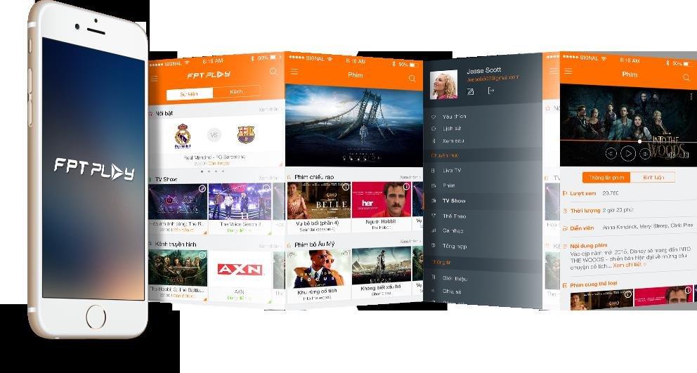 Phần mềm xem tivi online trên điện thoại FPT Play